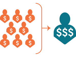 about-what-crowdfunding
