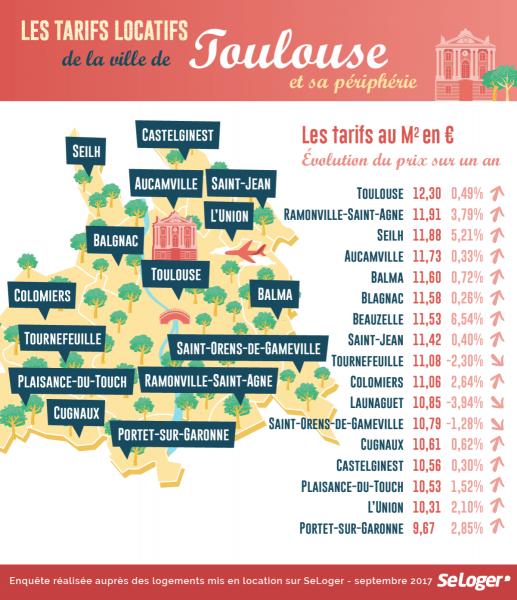 Toulouse détient le record du nombre de ventes de logements neufs